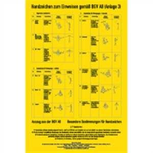 Handzeichen zum Einweisen gemäß BGV AB (Anlage3)